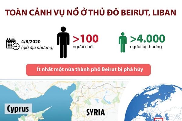 Toàn cảnh vụ nổ kinh hoàng ở thủ đô Beirut